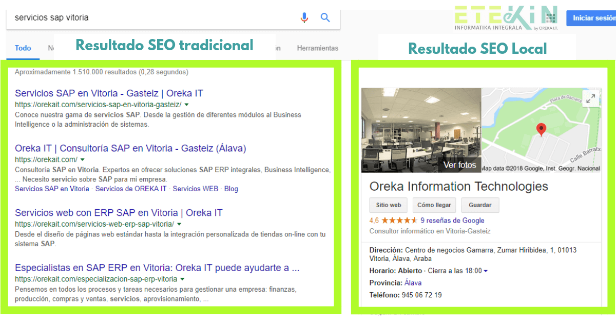 SEO local y Google My Business - SEO Local VS SEO tradicional